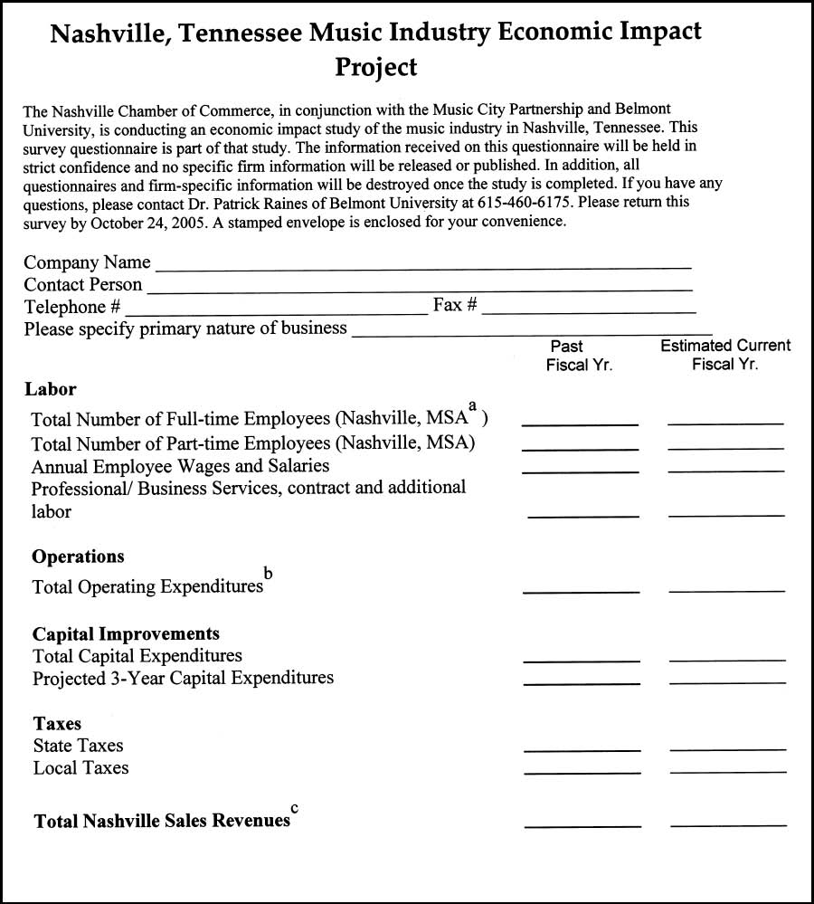 questionnaire on feasibility of implementing a
